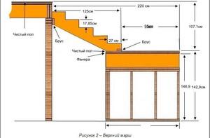 Схема будущей лестницы